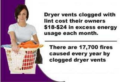 17,770 fire are caused by clogged dryer vents